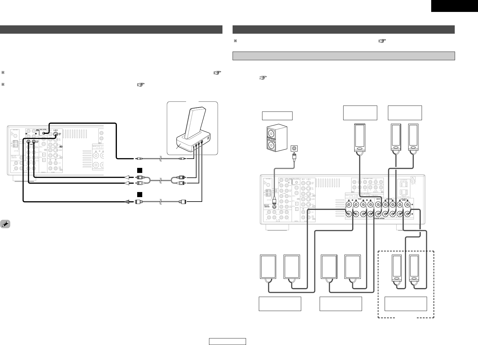 Page 17 of Denon Stereo Receiver AVR-587 User Guide