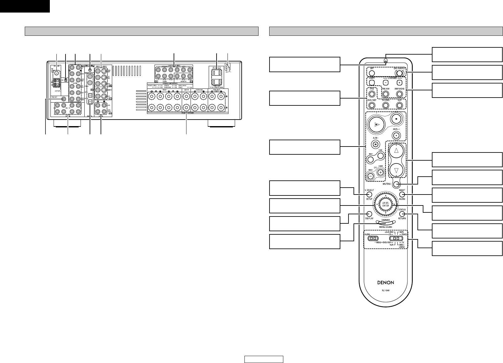 Page 8 of Denon Stereo Receiver AVR-587 User Guide