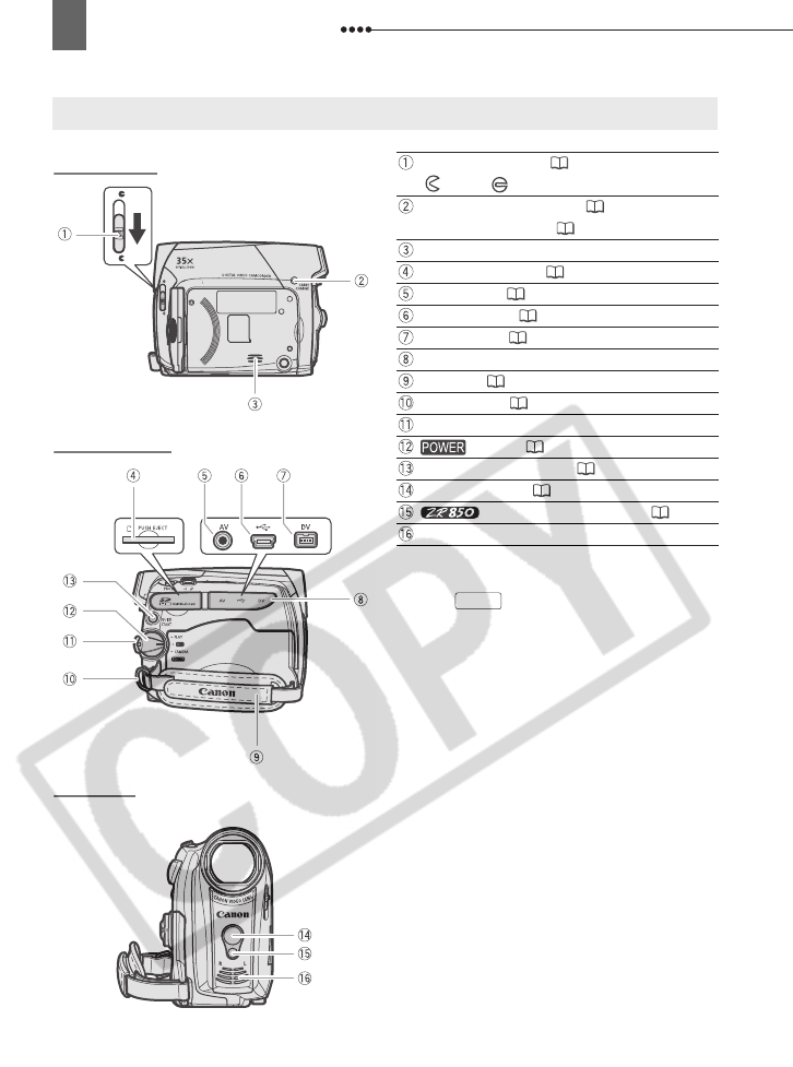 Page 12 of Canon Camcorder zr850 User Guide