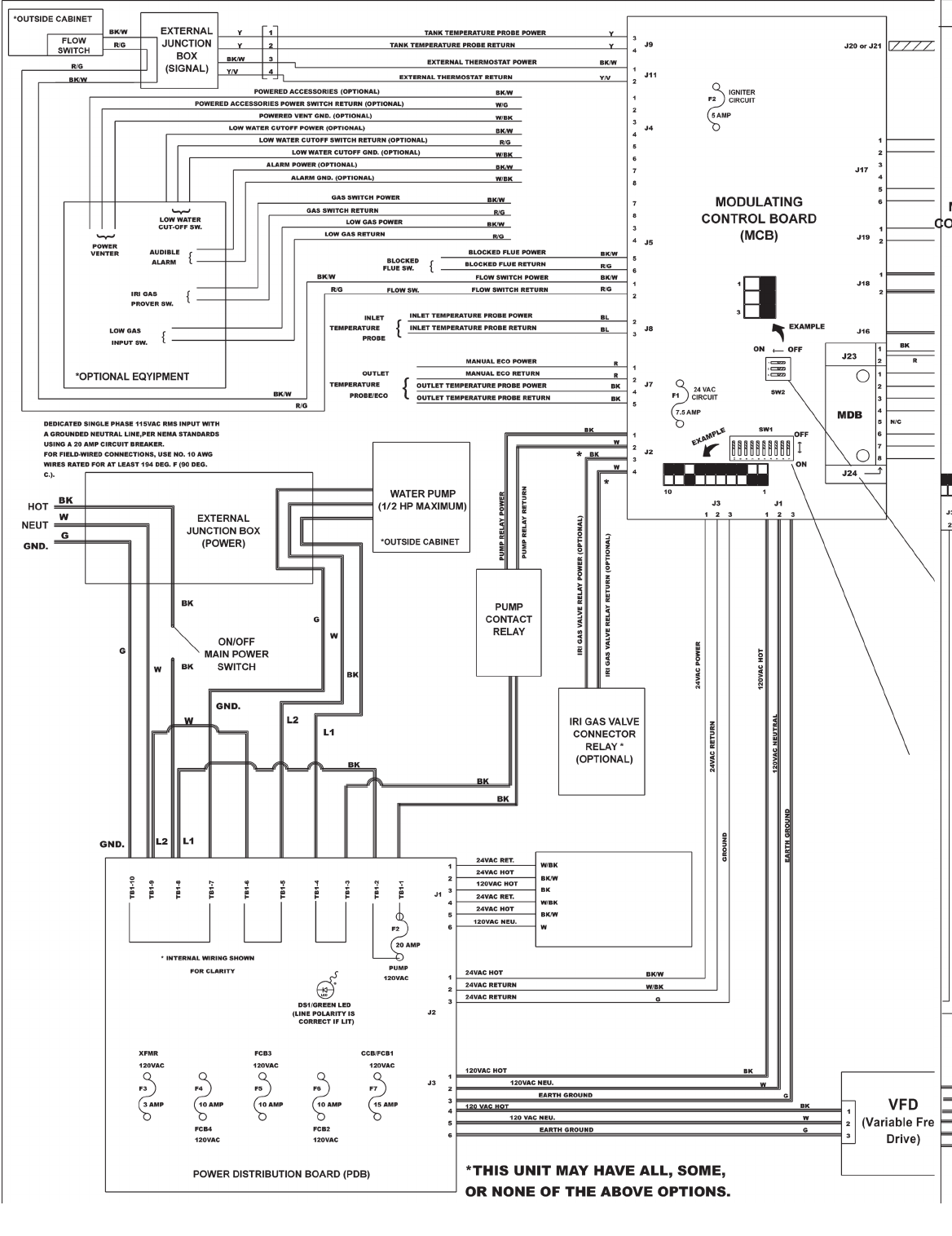 Masterbuilt Electric Smoker Wiring Diagram