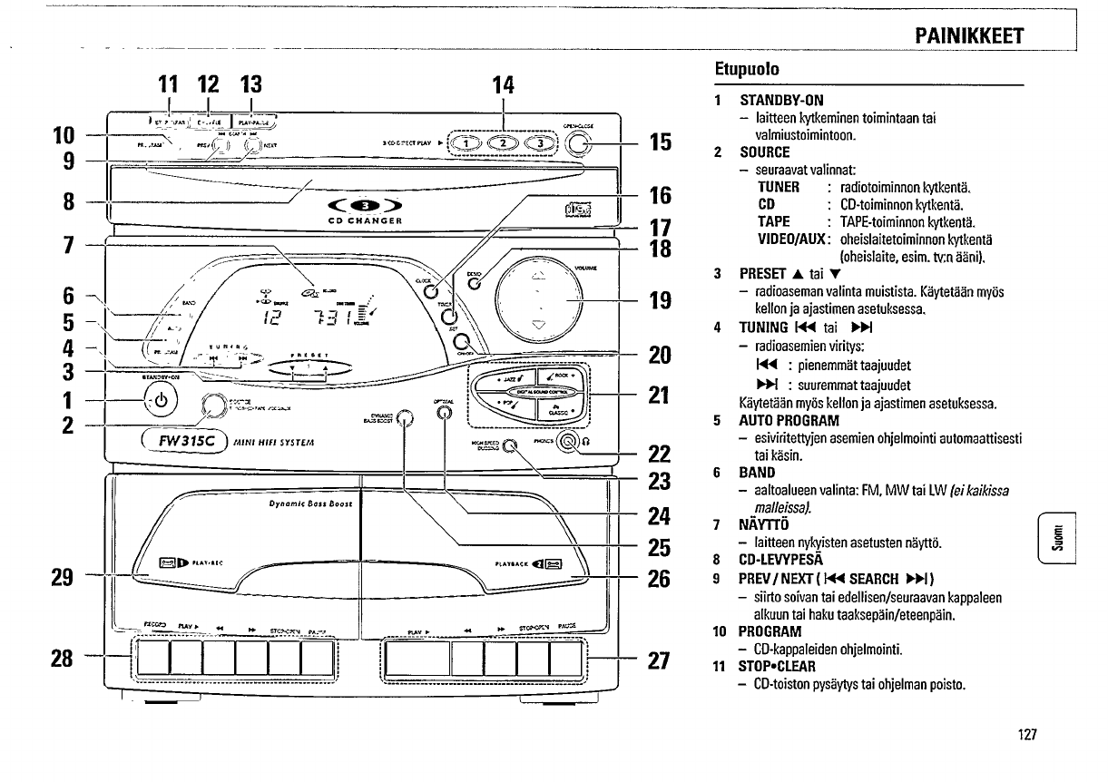 Page 7 of Magnavox Home Theater System FW315C User Guide