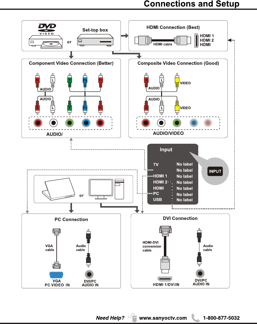 Page 12 of Sanyo Flat Panel Television DP58D34 User Guide