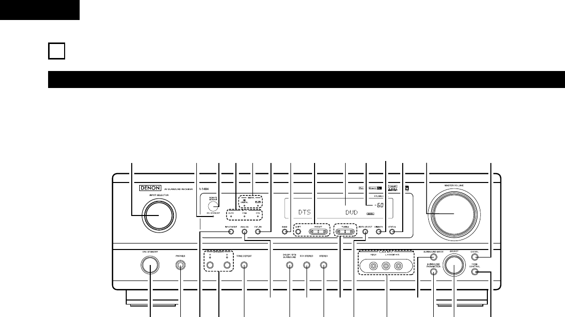 Page 6 of Denon Stereo System AVR-484 User Guide