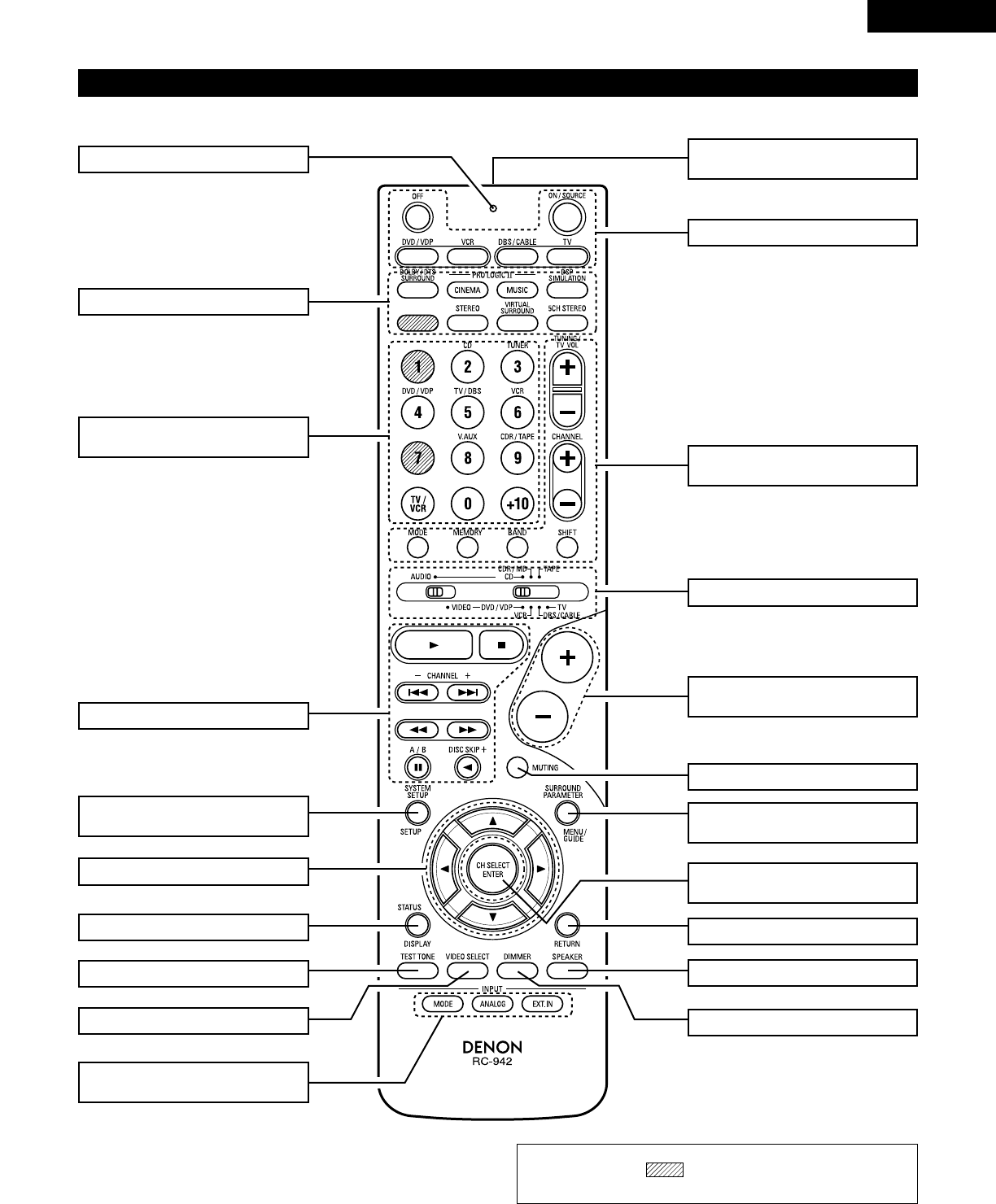Page 7 of Denon Stereo System AVR-484 User Guide