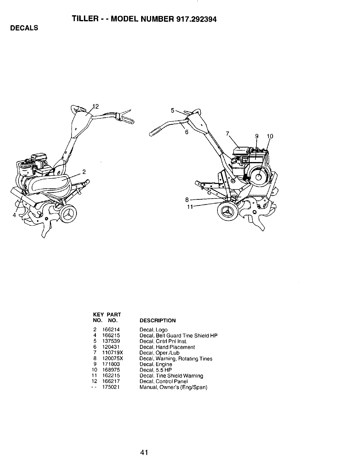 Page 24 of Craftsman Tiller 917.292394 User Guide