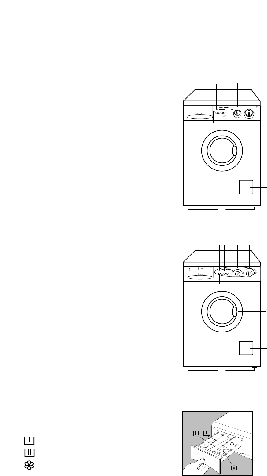 Page 5 of Tricity Bendix Washer/Dryer CWD 1010 User Guide