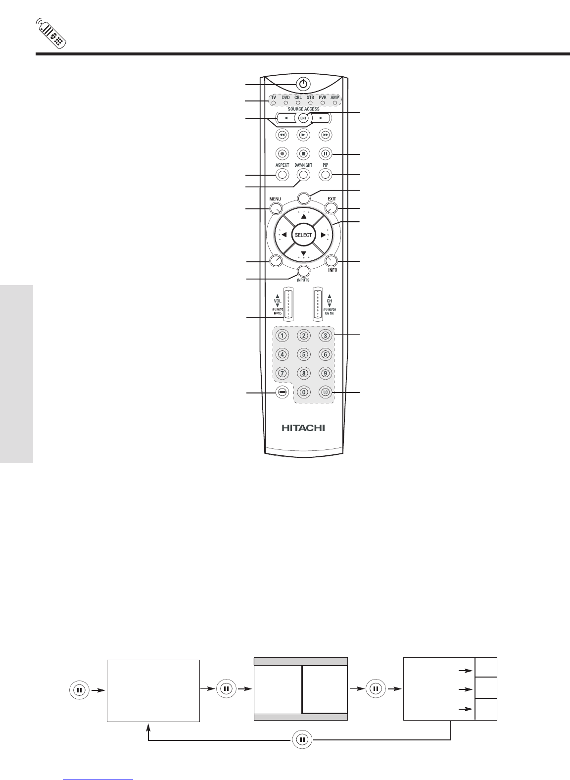 Page 22 of Hitachi Flat Panel Television 50V710 User Guide