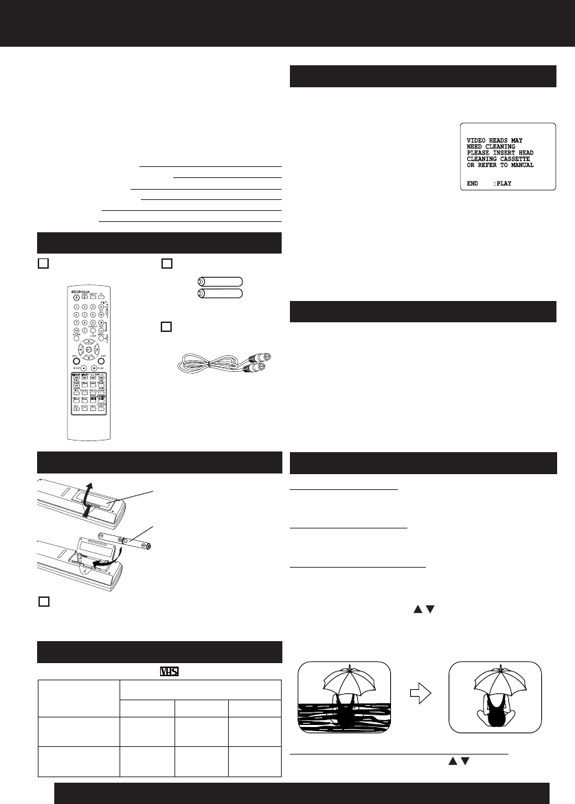 Page 4 of Panasonic DVD VCR Combo PV-D4745S User Guide