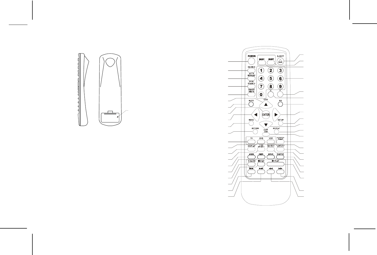 Page 7 of Audiovox DVD Player ADV200S User Guide