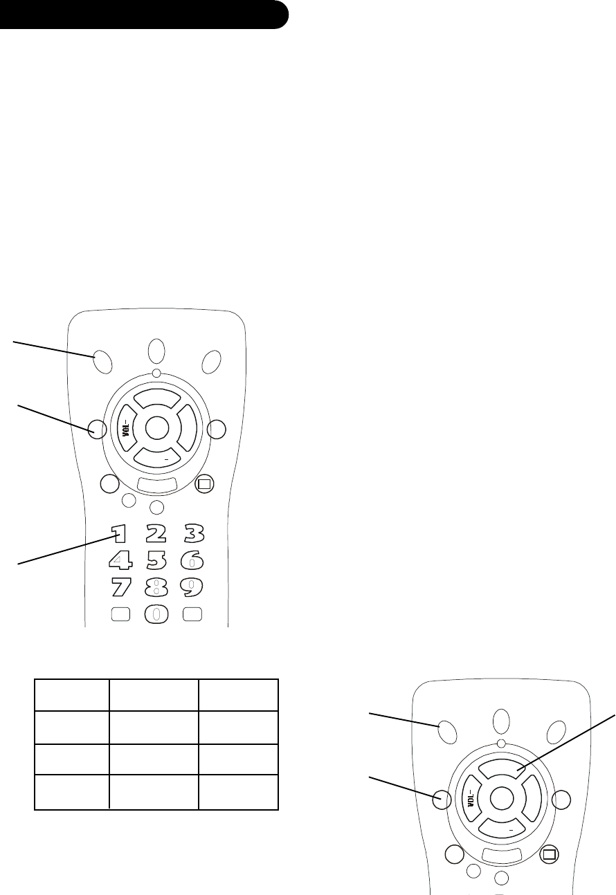Page 6 of Philips Universal Remote PM335 User Guide