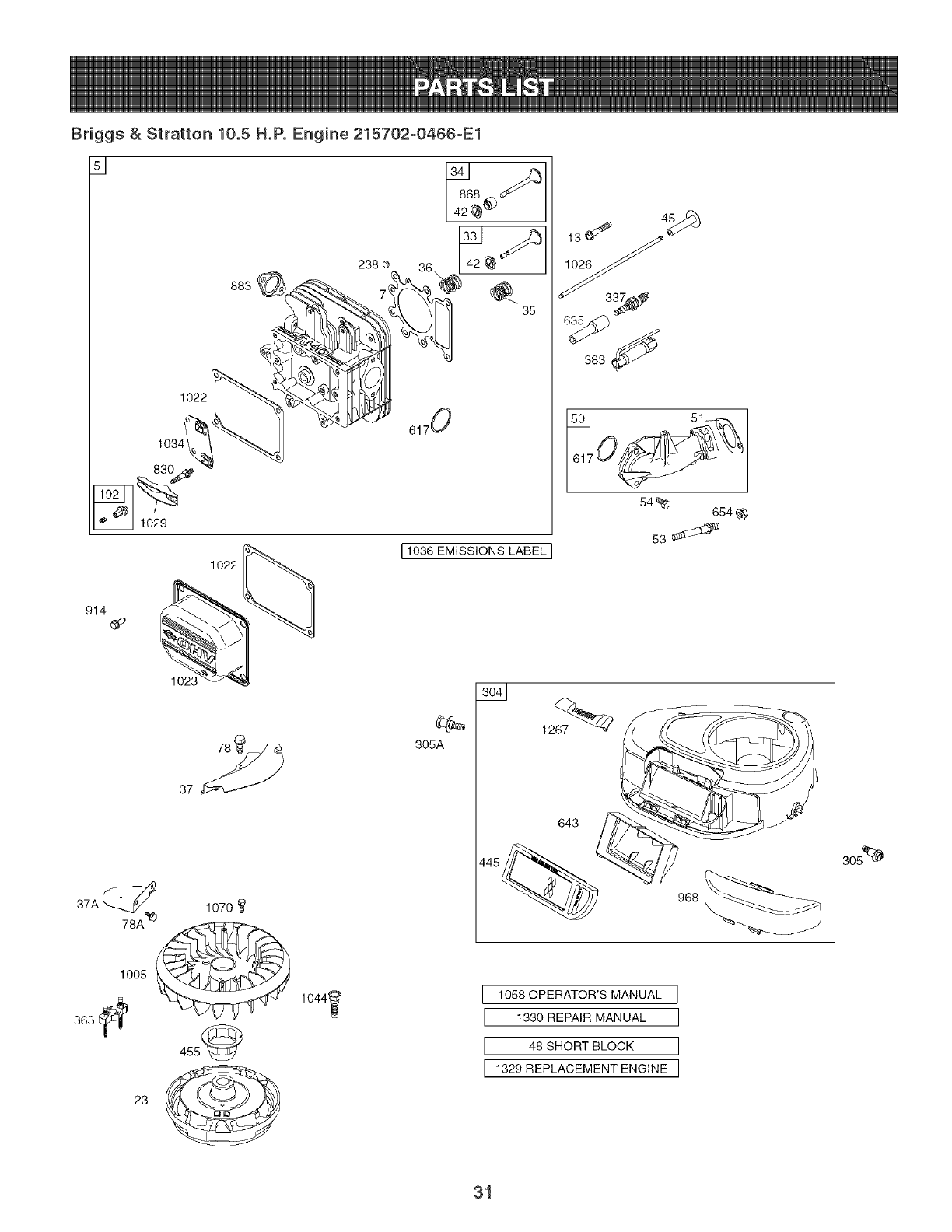 Page 31 of Craftsman Lawn Mower 247.88933 User Guide