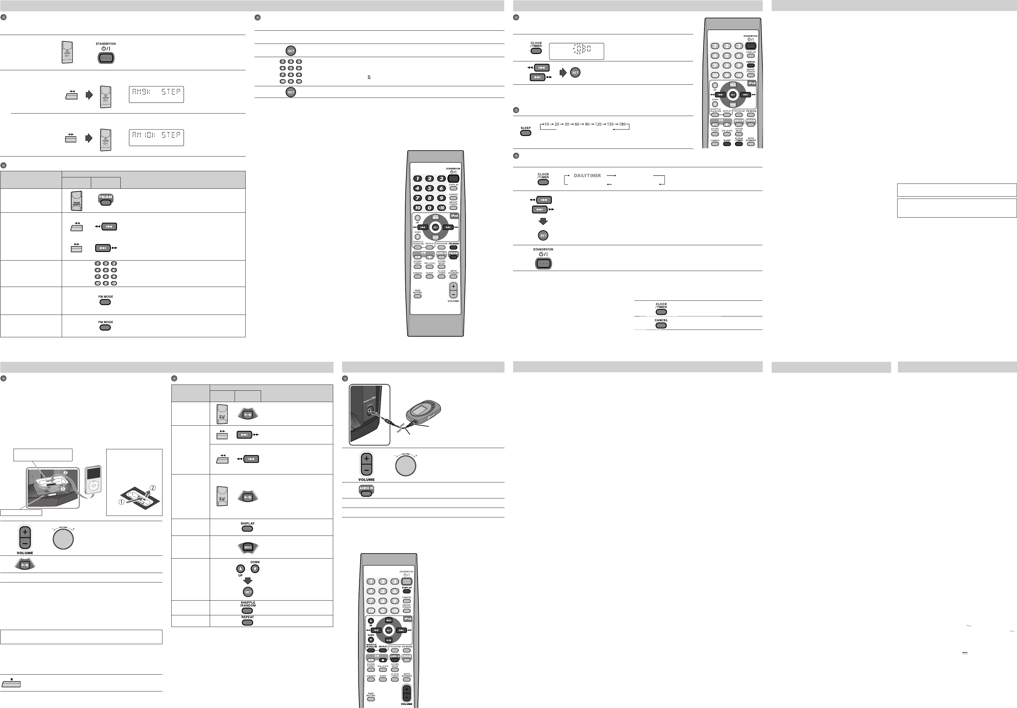 Page 2 of JVC Stereo System SP-MXKC68W User Guide