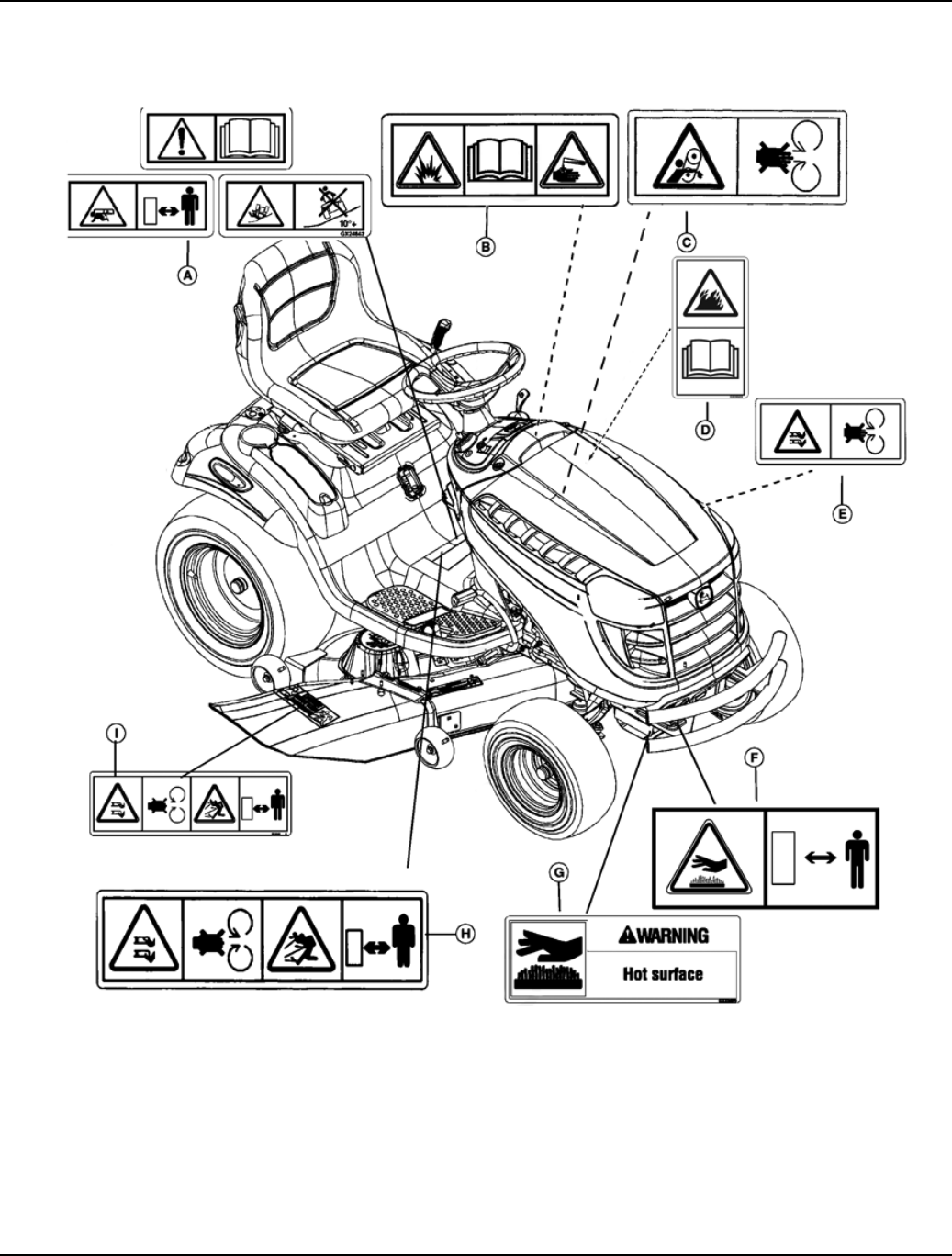 Page 8 of John Deere Products & Services Lawn Mower D100