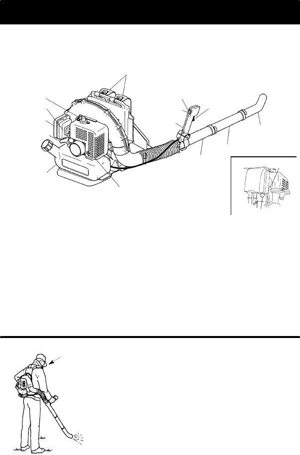 Page 4 of Poulan Blower 530088412 User Guide