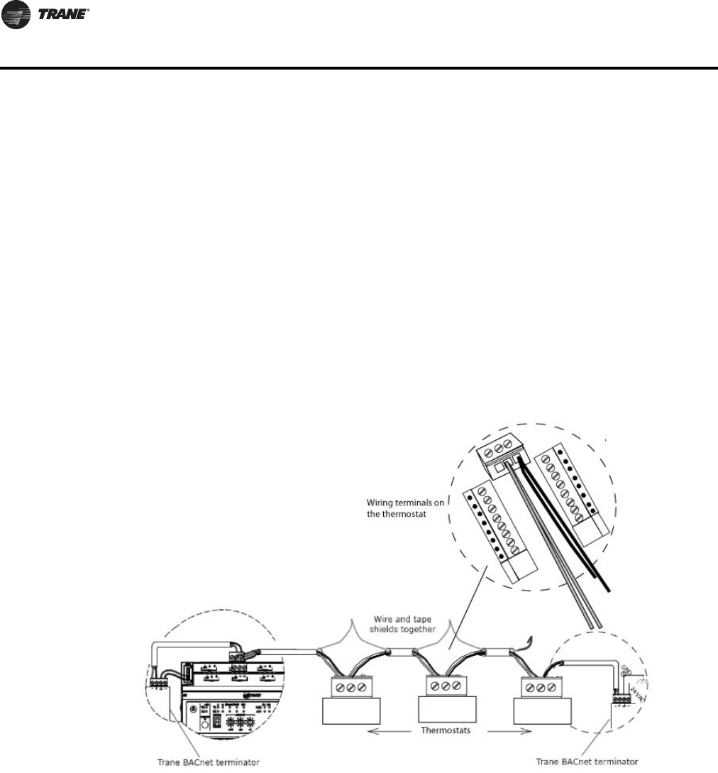 Page 26 of Trane Thermostat BAS-SVP10A-EN User Guide