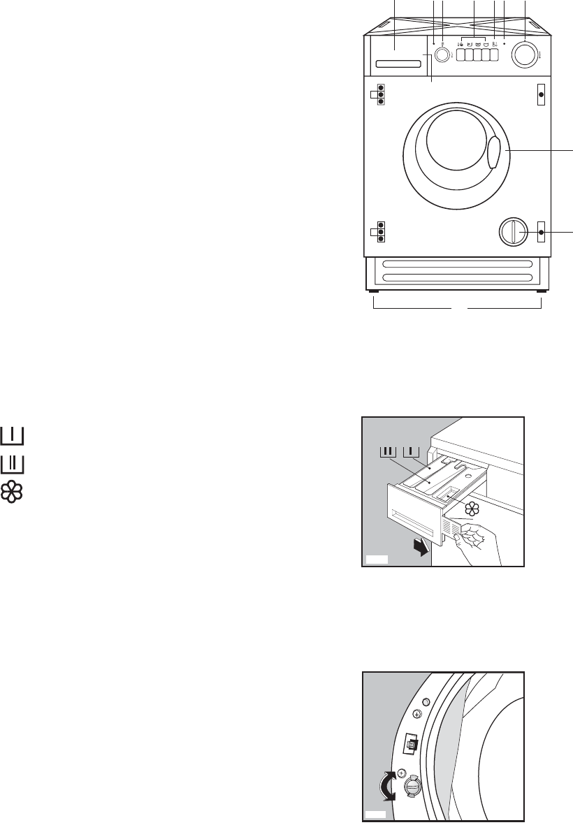 Page 5 of Electrolux Washer/Dryer EWD 1214 I User Guide
