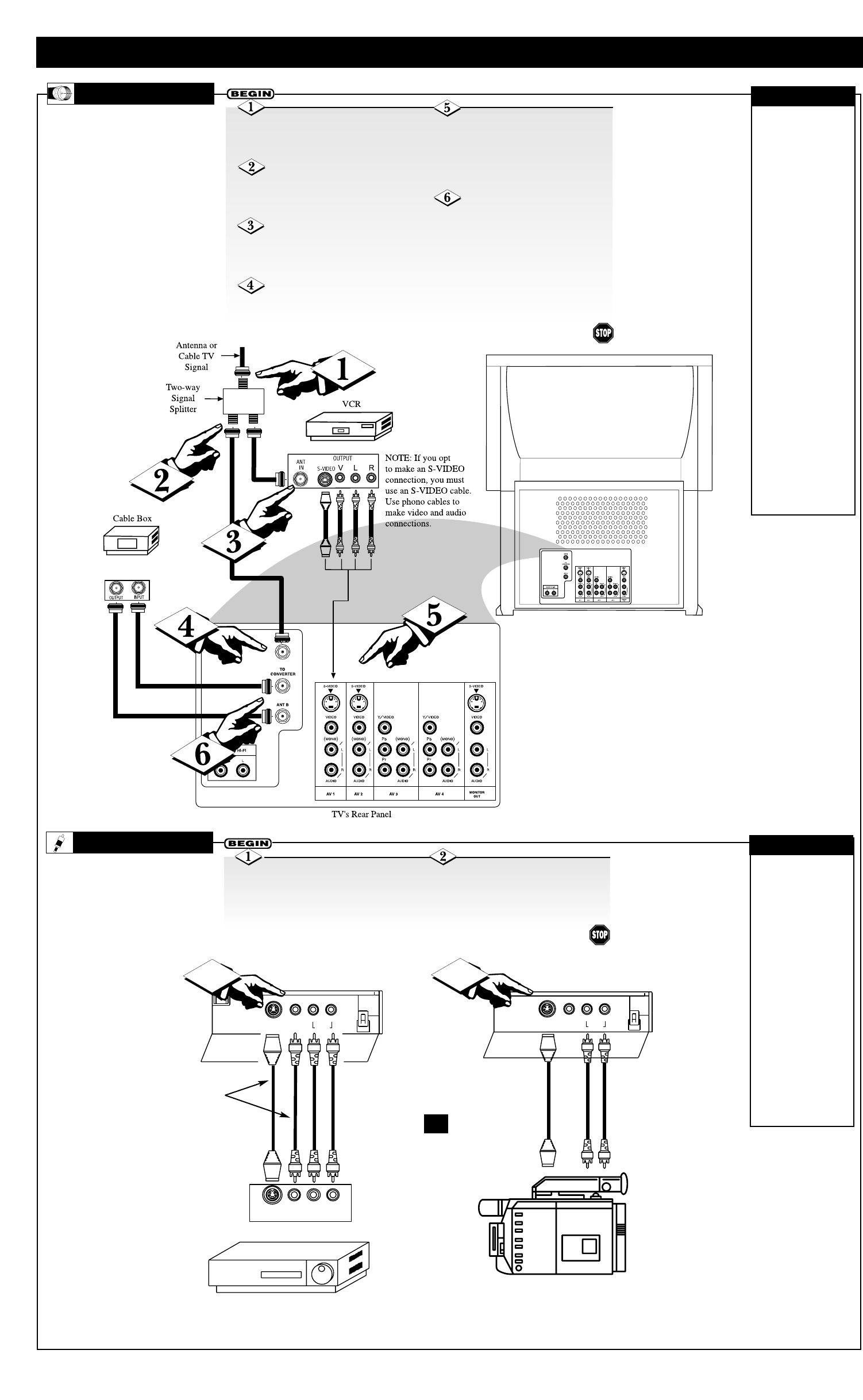 Page 2 of Philips Projection Television 55PP9401 User