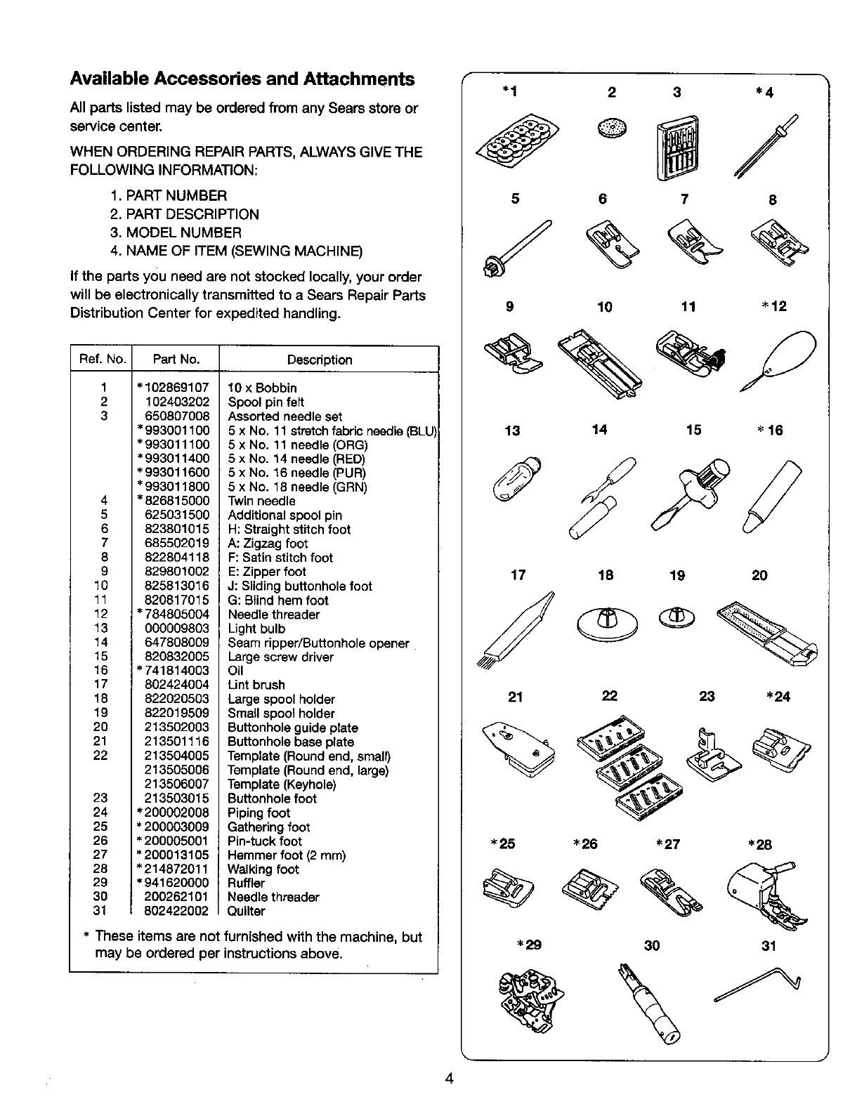 Page 12 of Kenmore Sewing Machine 385. 17620 User Guide
