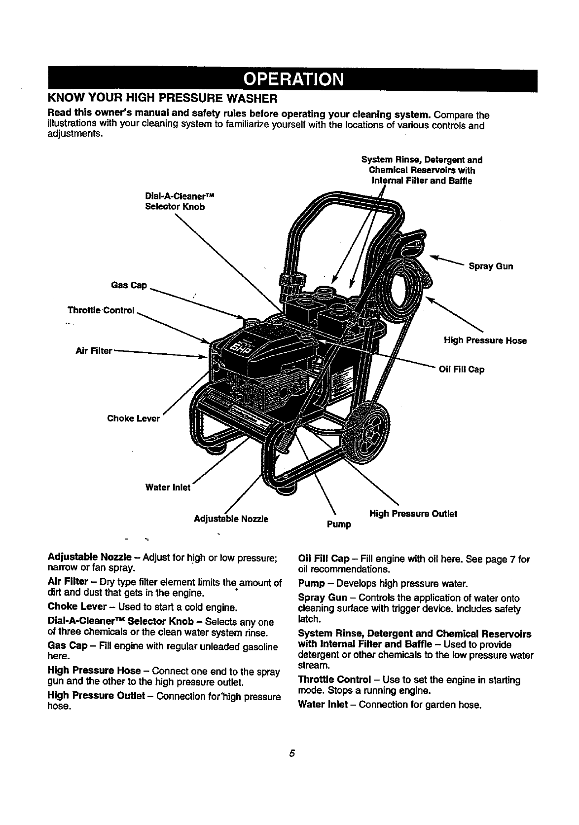 Page 5 of Craftsman Pressure Washer 580.768020 User Guide