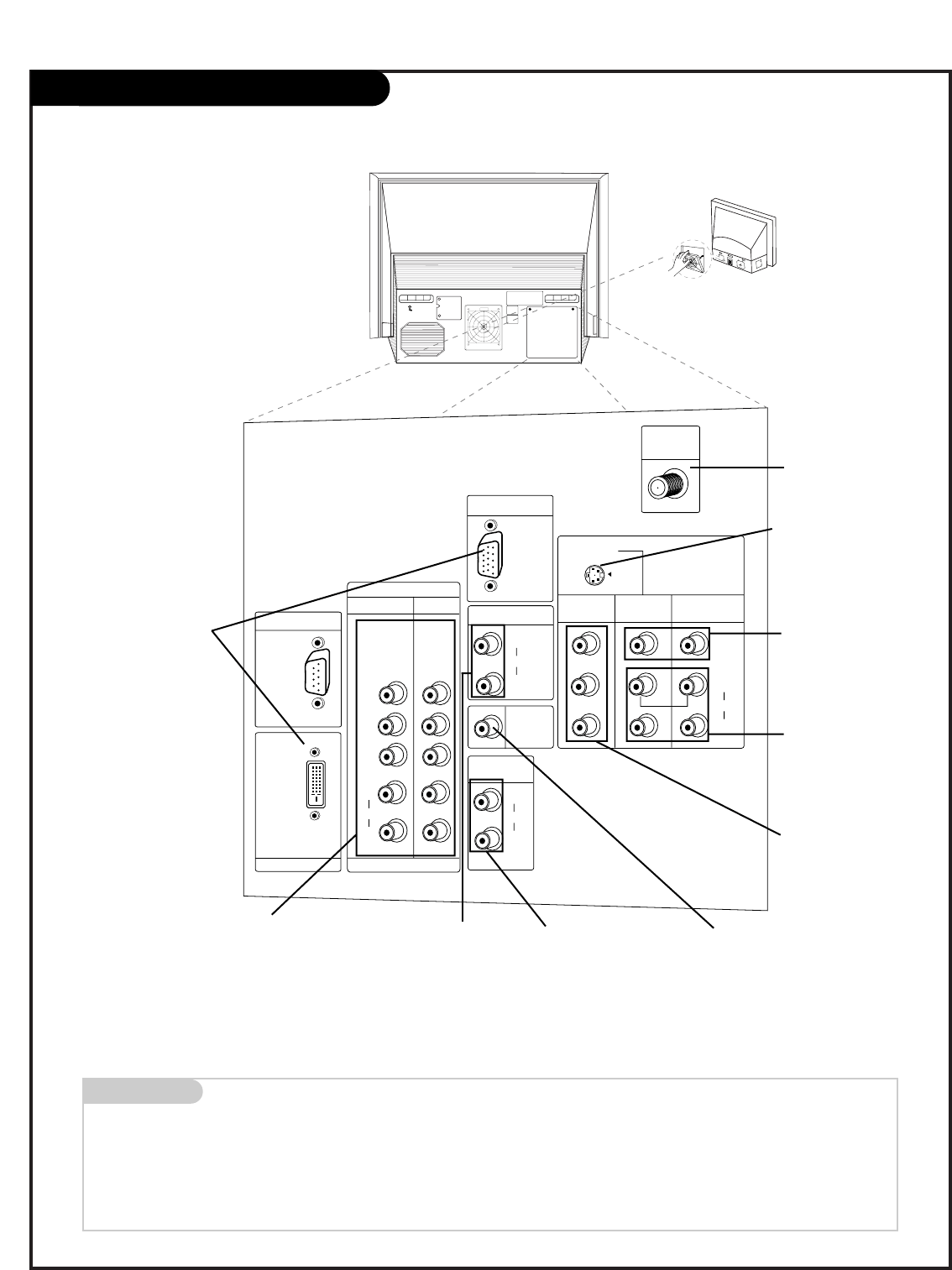 Page 7 of Zenith Flat Panel Television E44W46LCD User
