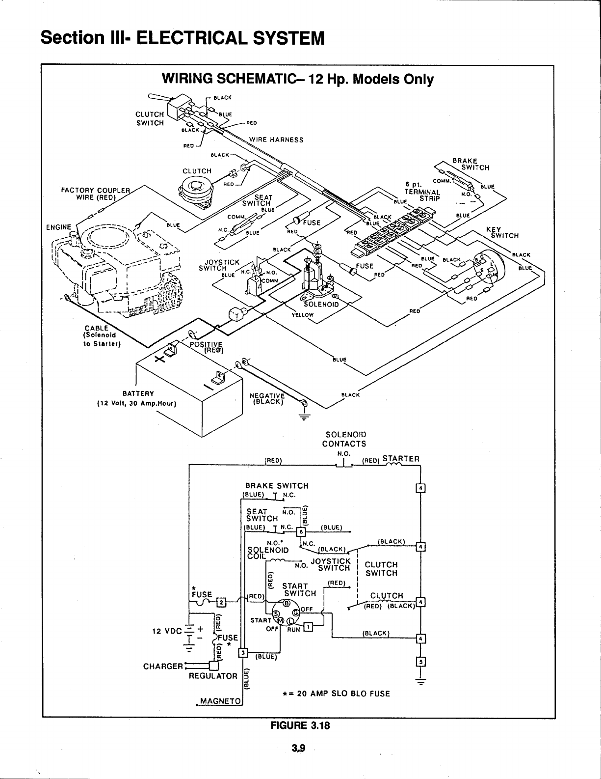 Page 23 of Snapper Lawn Mower 07220 User Guide
