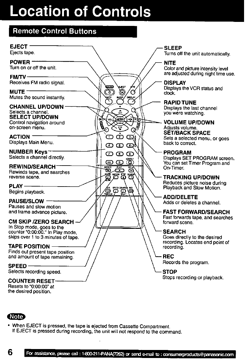 Page 6 of Panasonic TV VCR Combo PV C2032W User Guide