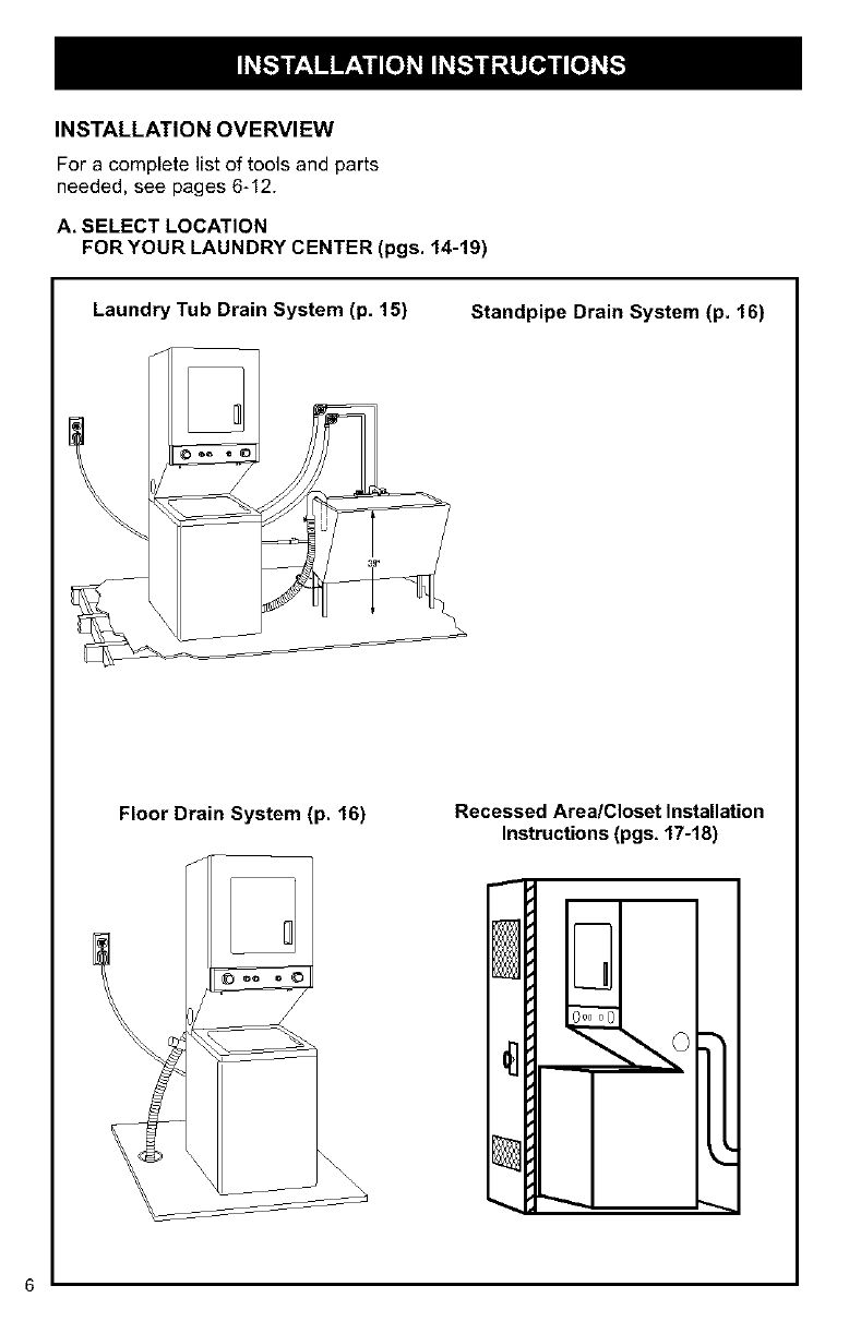 Page 6 of Kenmore Washer/Dryer 3405594 User Guide