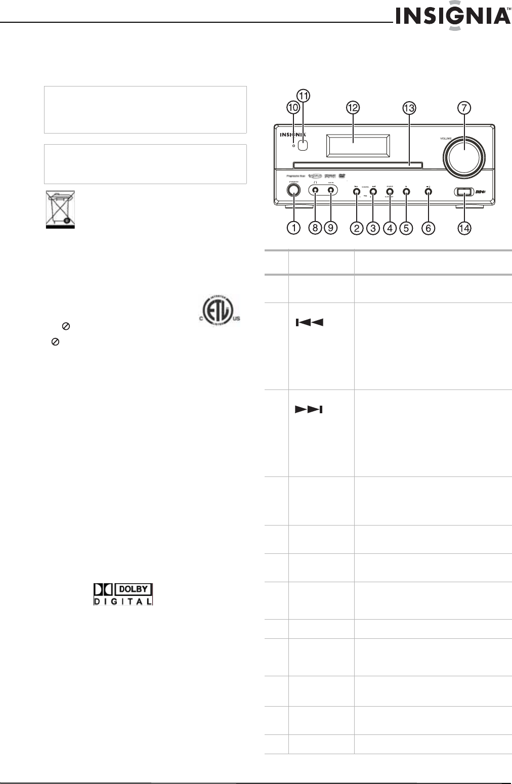 Page 5 of Insignia Stereo System NS-A3111 User Guide