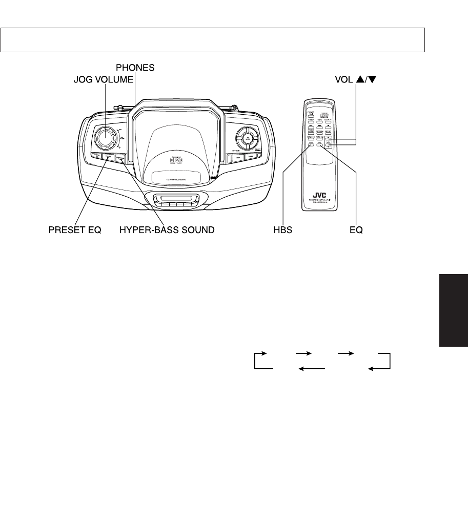 Page 12 of JVC CD Player RC-BX530SL User Guide