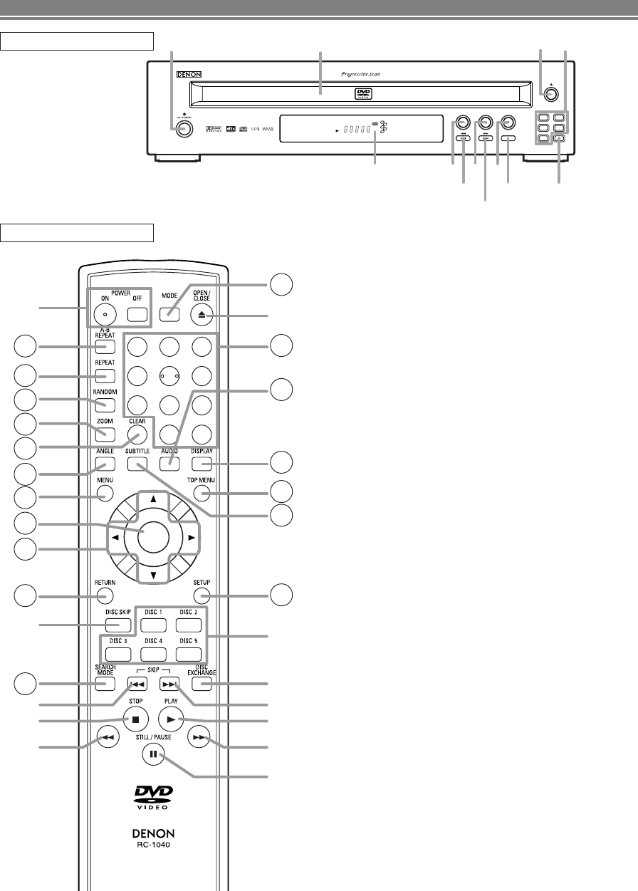 Page 8 of Denon CD Player DVM-725 User Guide