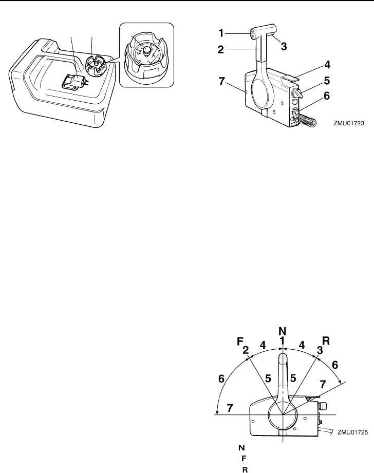 Page 21 of Yamaha Outboard Motor T8D User Guide