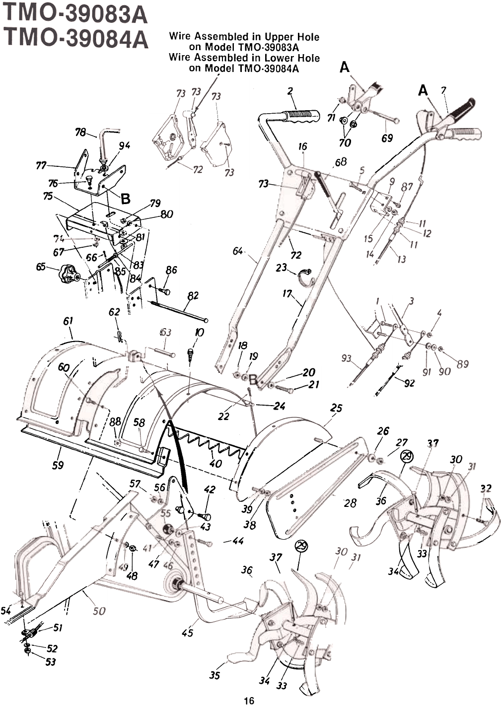 Page 16 of Montgomery Ward Tiller TMO-39083A User Guide