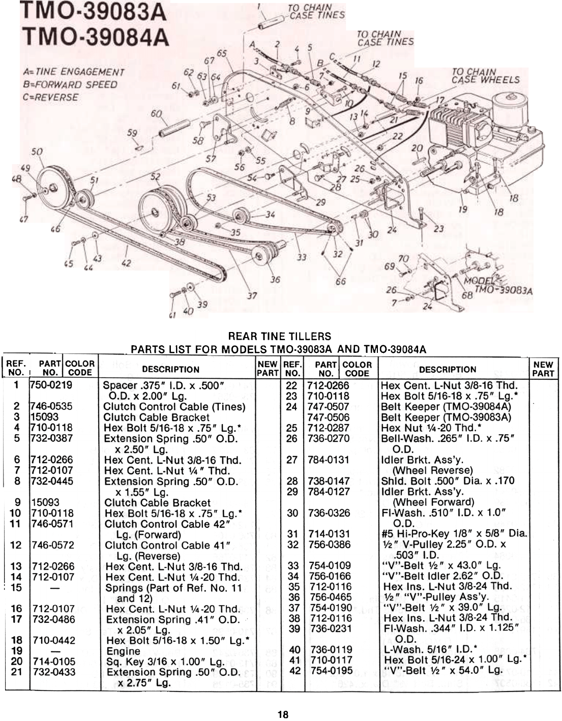Page 18 of Montgomery Ward Tiller TMO-39084A User Guide