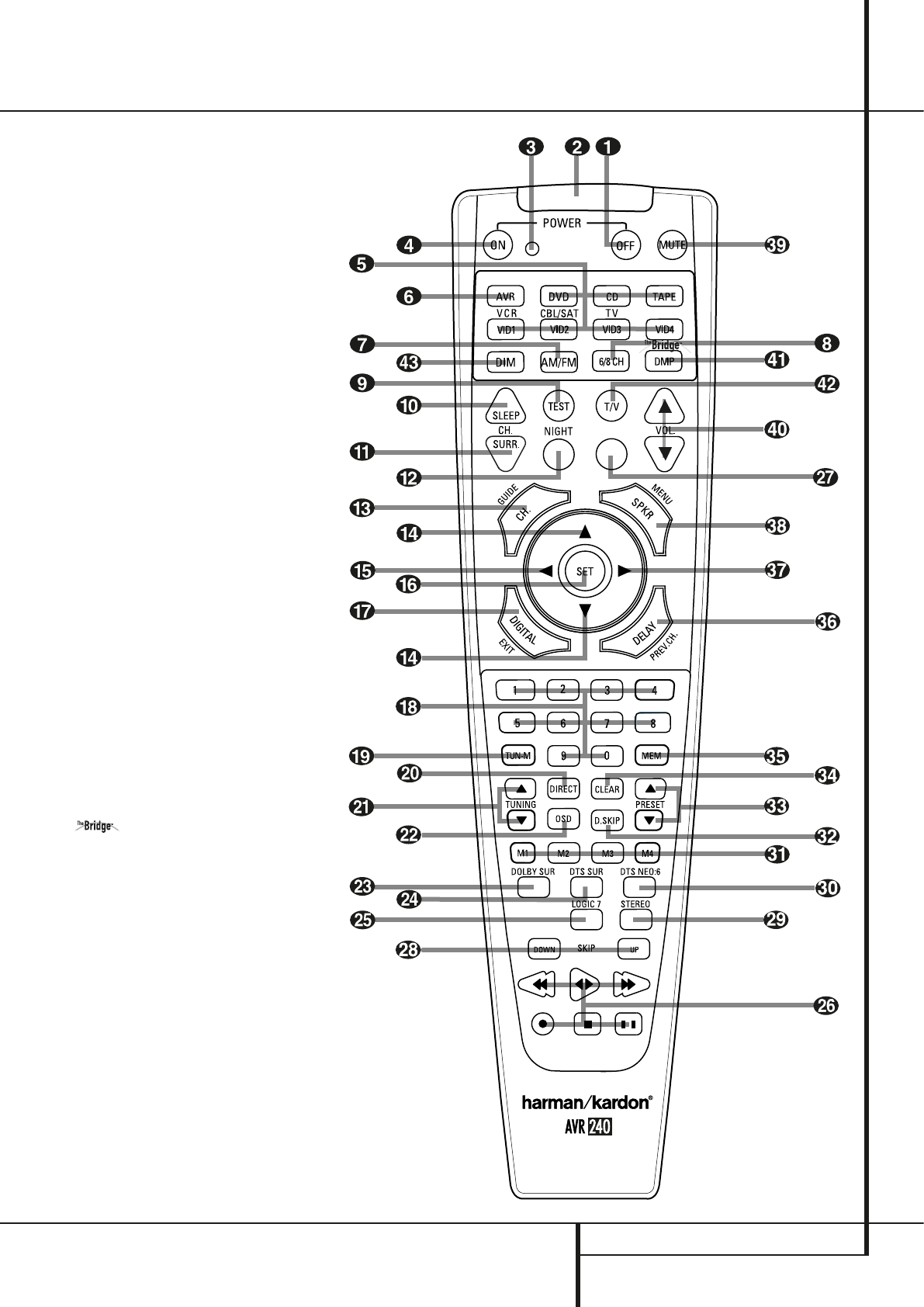 Page 9 of Harman-Kardon Stereo Receiver AVR 240 User Guide