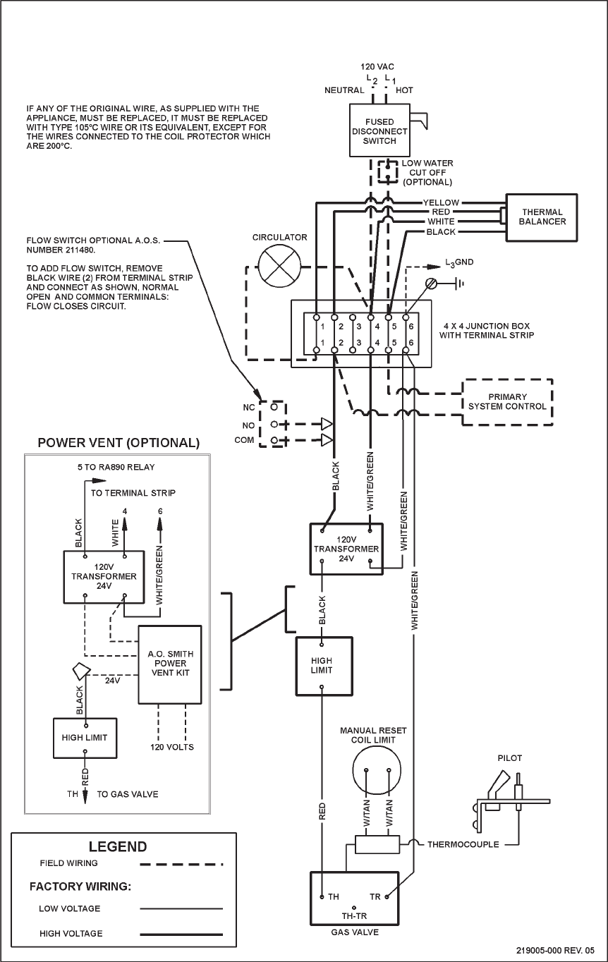 Page 19 of A.O. Smith Water Heater HW-420 User Guide