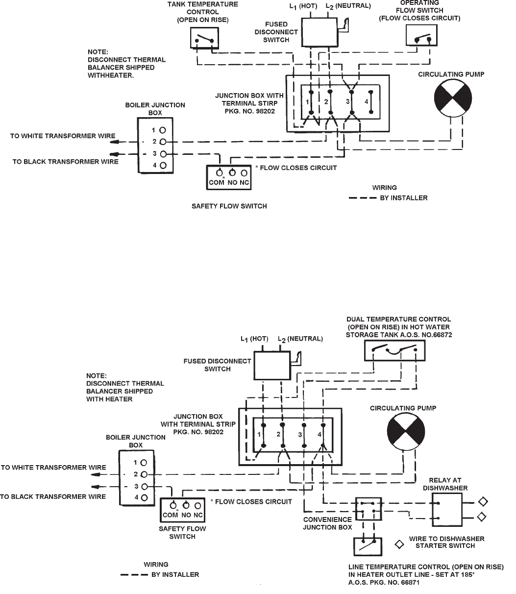 Page 31 of A.O. Smith Water Heater HW-420 User Guide