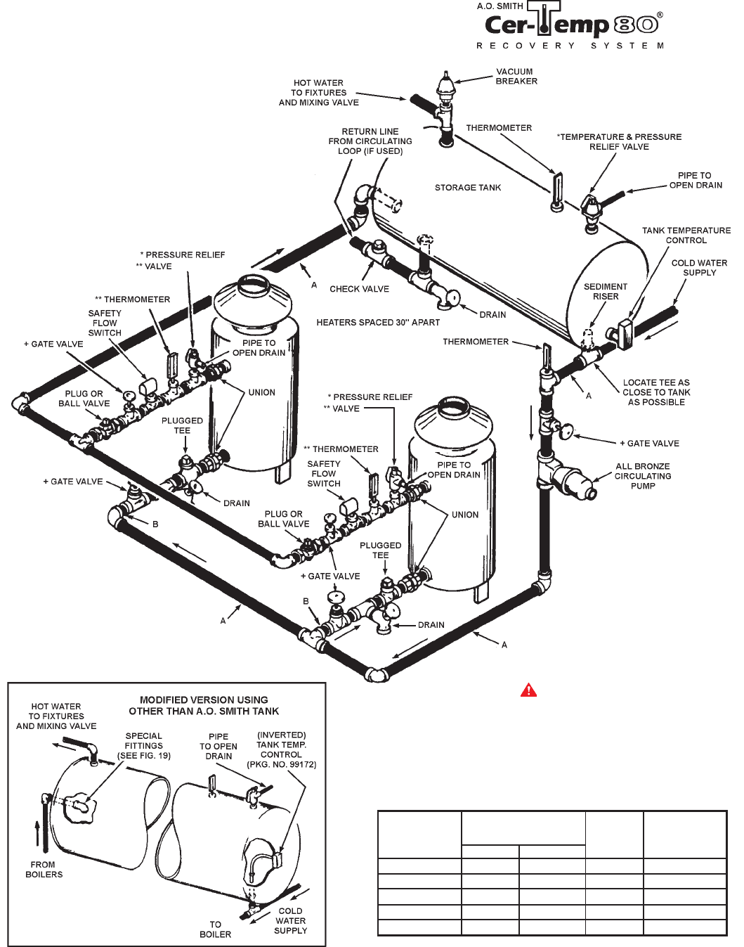 Page 37 of A.O. Smith Water Heater HW-670 User Guide