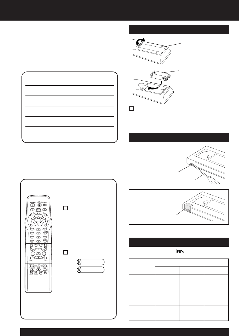 Page 4 of Panasonic DVD VCR Combo PV DF2003 User Guide