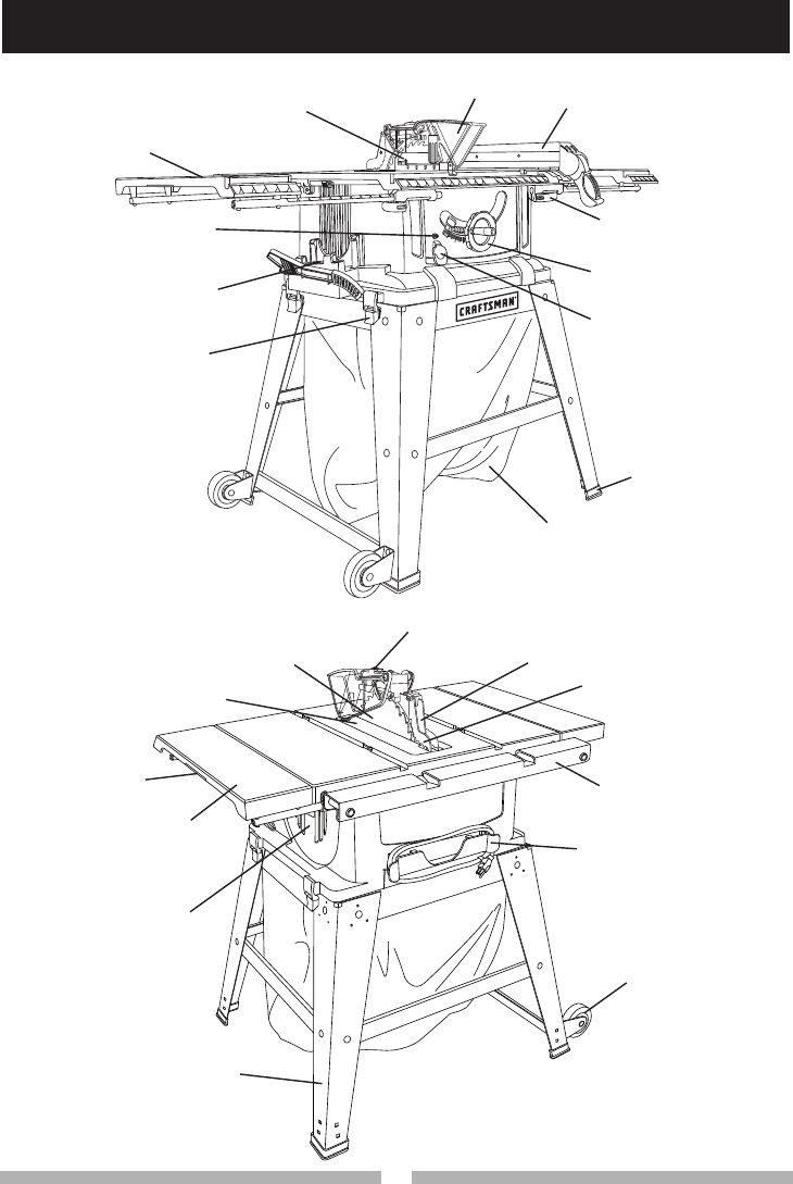 Page 15 of Craftsman Saw 137.21807 User Guide