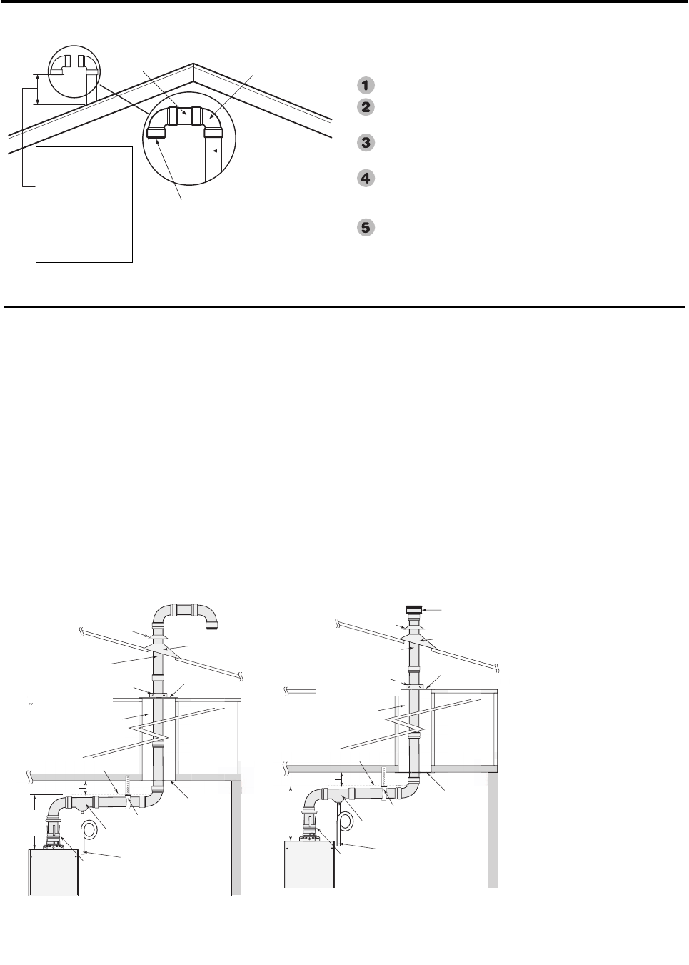 Page 15 of Rheem Water Heater Tankless Water Heater User