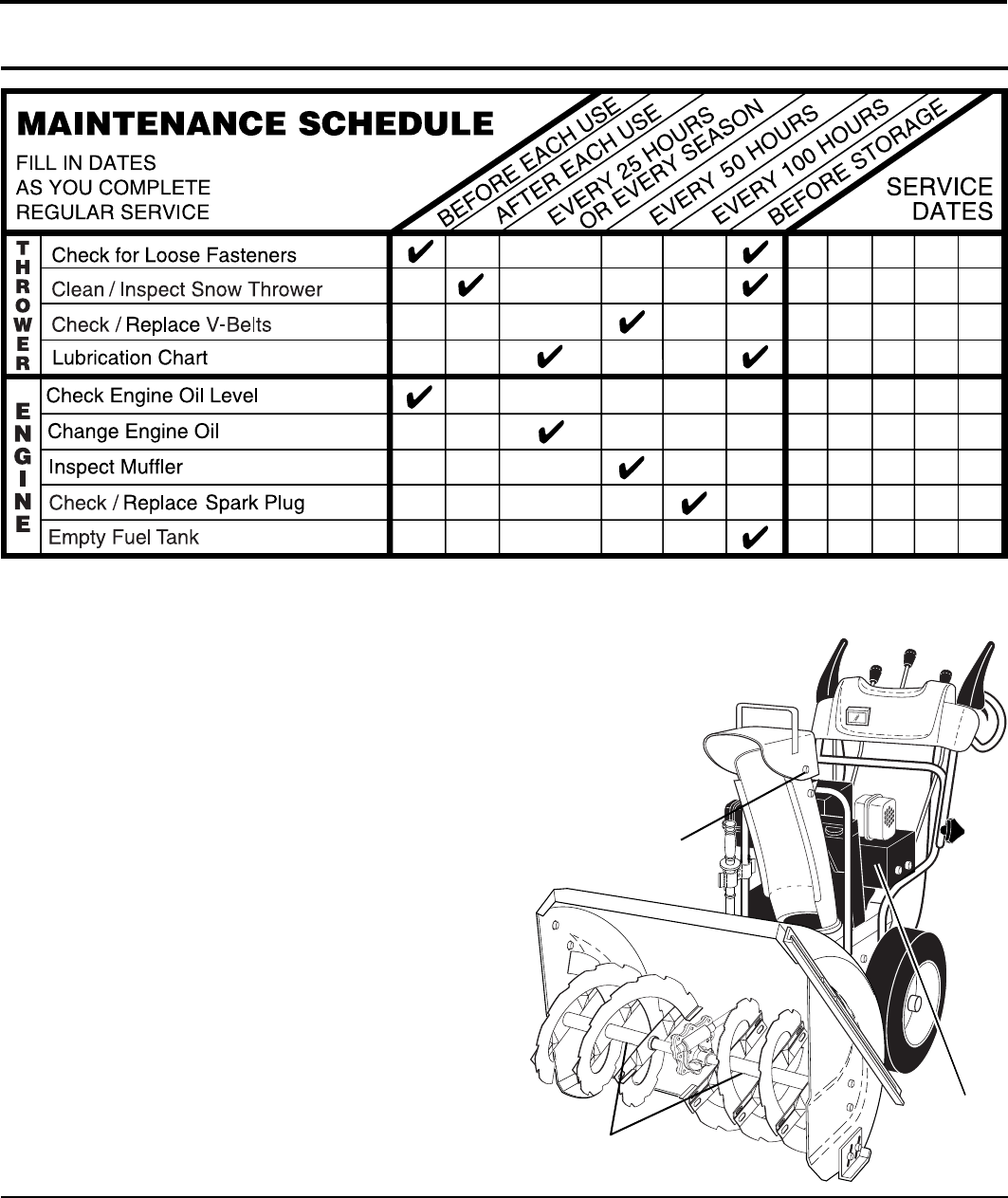 Page 14 of Husqvarna Snow Blower 10530SBE User Guide