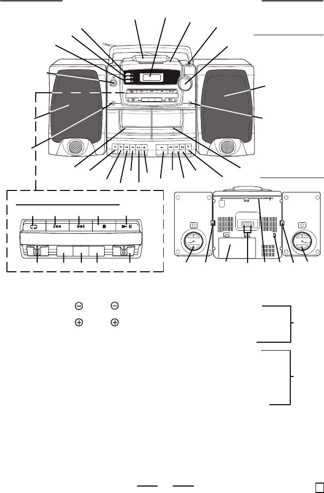 Page 5 of Lenoxx Electronics CD Player CD-160 User Guide