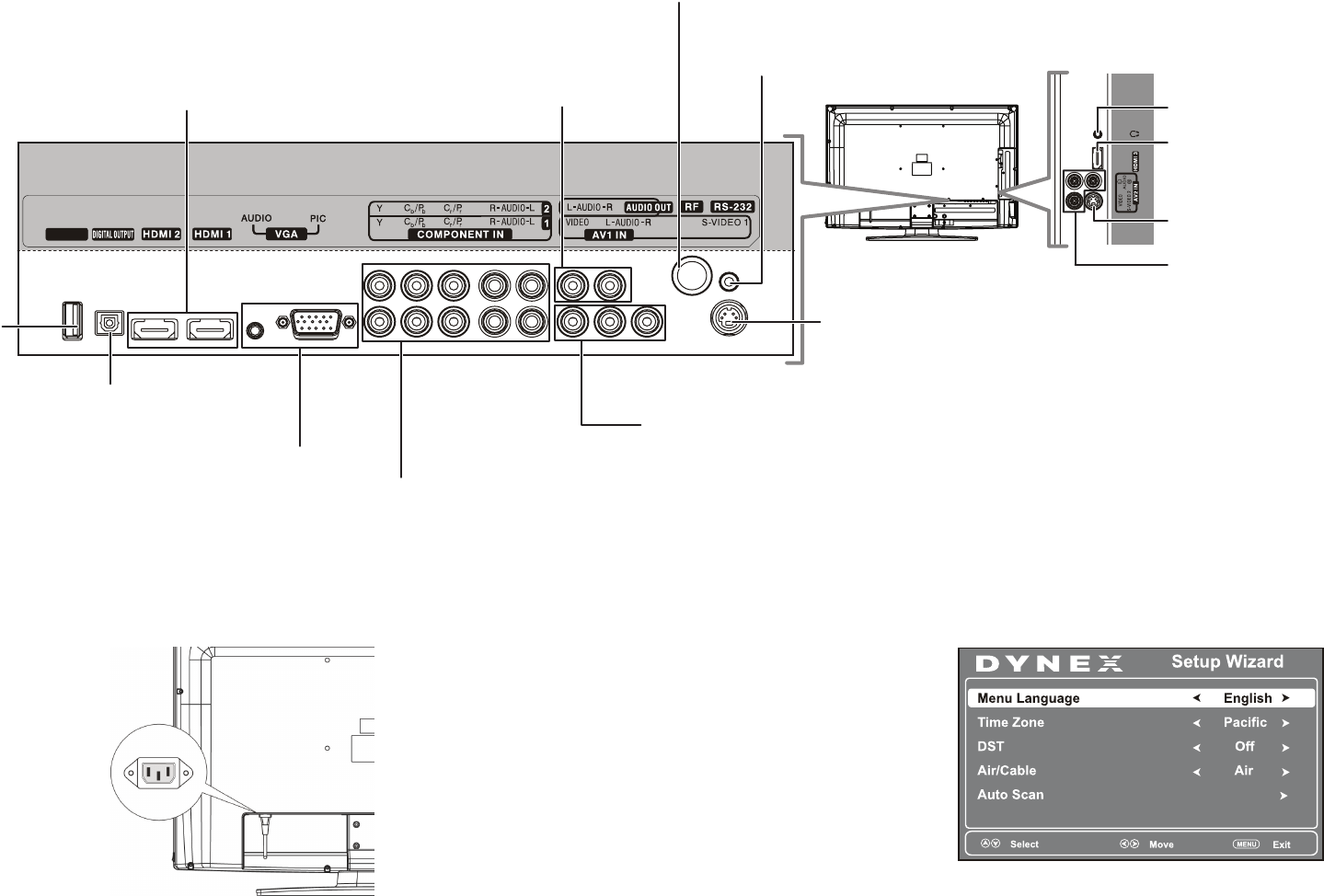 Page 2 of Dynex Flat Panel Television DX-L42-10A User