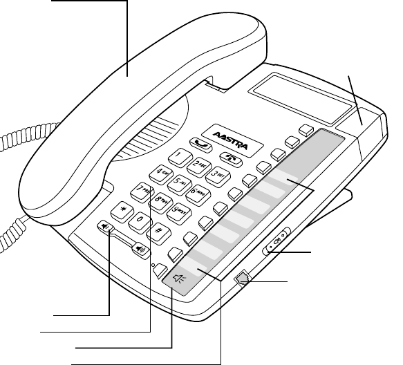 Page 4 of Aastra Telecom Telephone 9110 User Guide