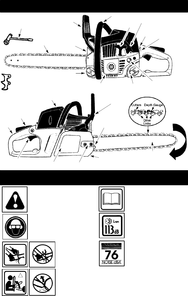 Page 2 of McCulloch Chainsaw MAC 742 User Guide