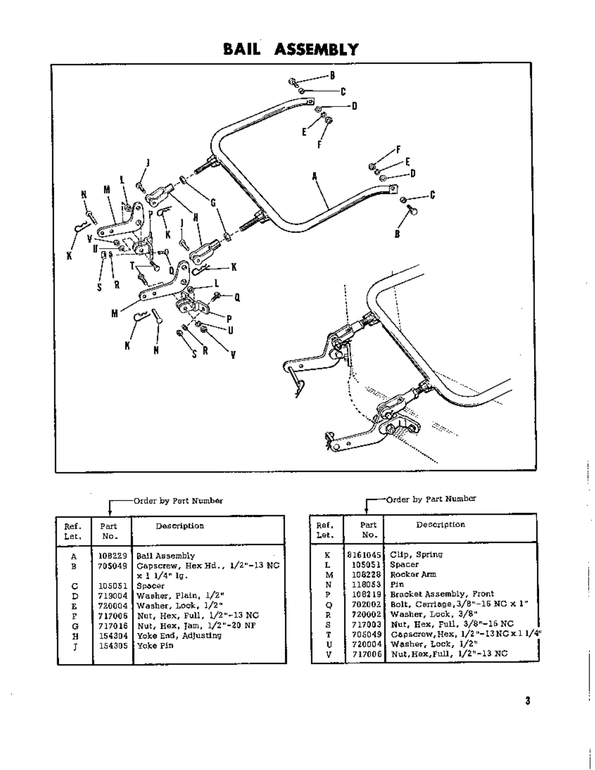 Page 3 of Snapper Lawn Mower 1257 User Guide