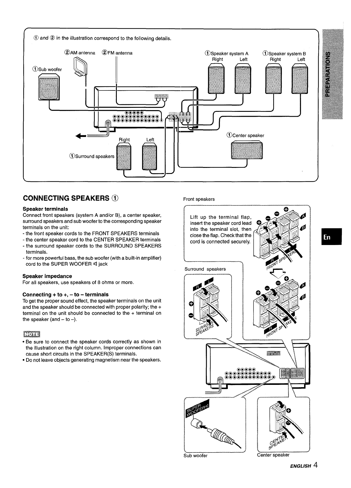 Page 5 of Aiwa Stereo Receiver AV-D25 User Guide