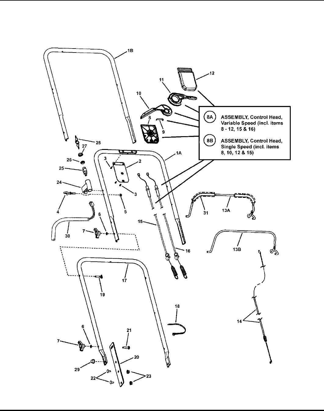 Page 6 of Snapper Lawn Mower SPV21 (7800005) User Guide