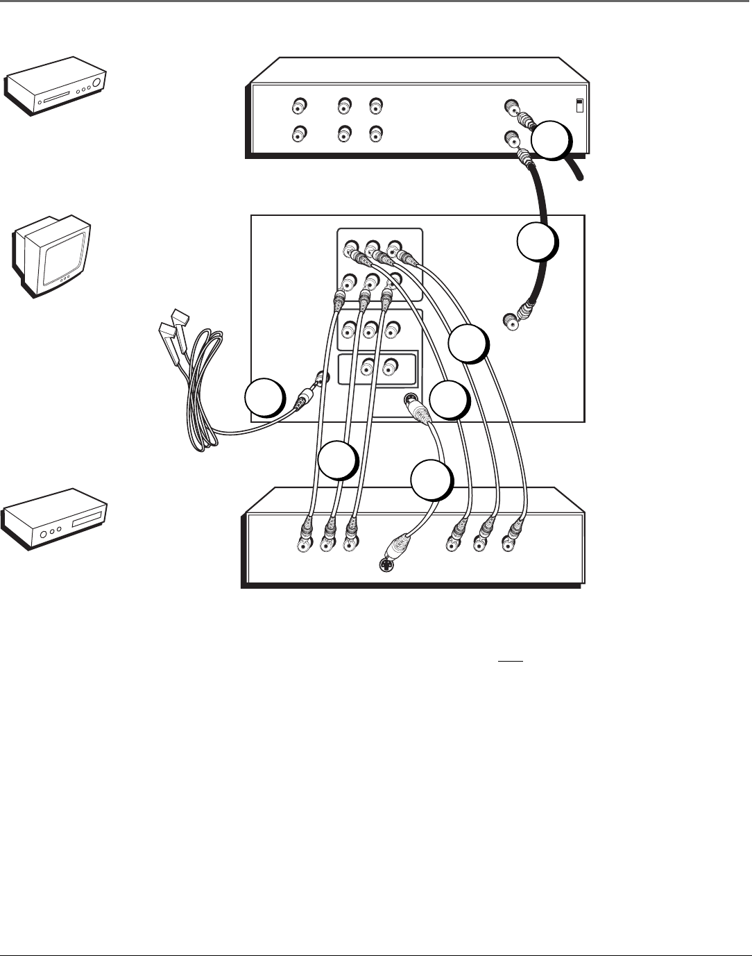 Page 10 of RCA CRT Television F27450, F32444, F32450