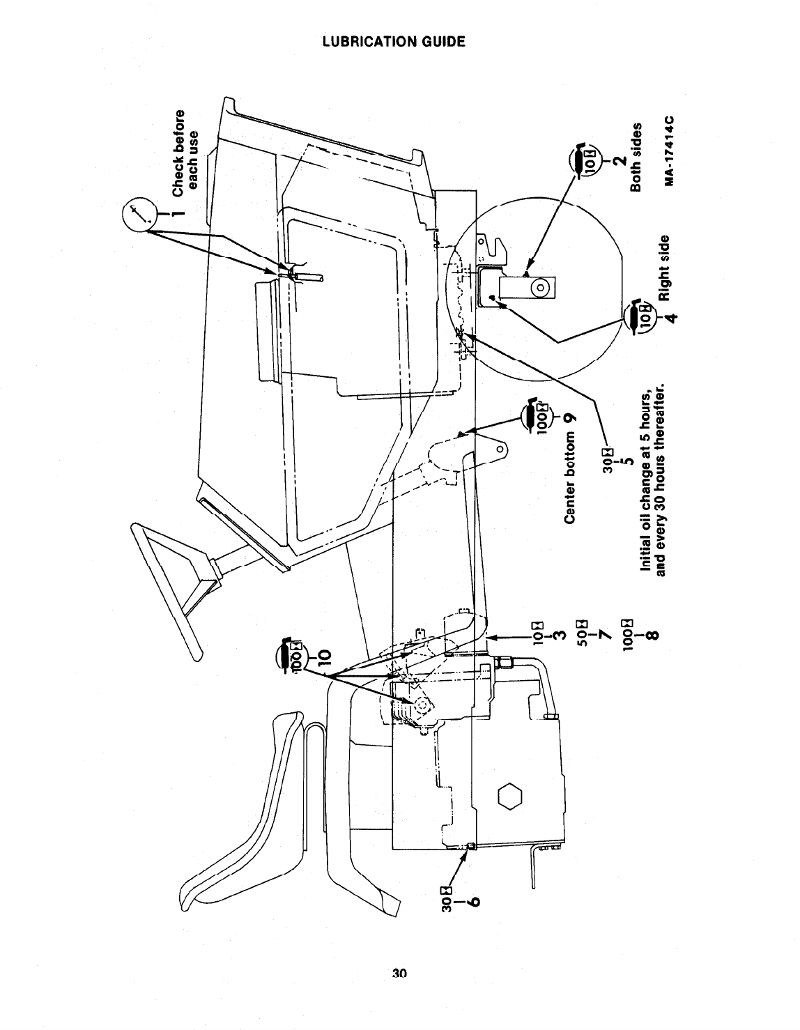 Page 32 of Cub Cadet Lawn Mower 782142 User Guide